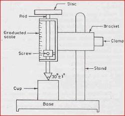 liquid limit test by cone penetration method
