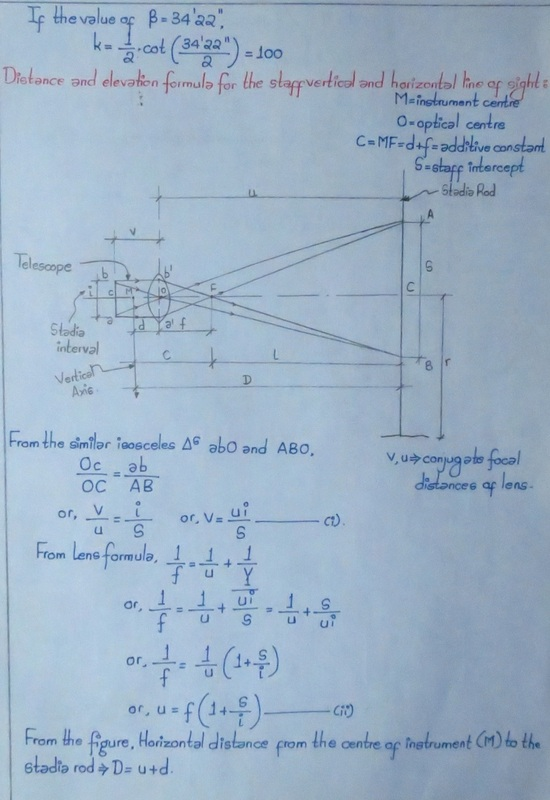 Tacheometry - Civil Engineering Notes